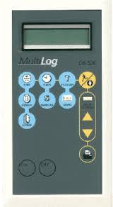Σύστημα συγχρονικής  λήψης και απεικόνισης - Multilog