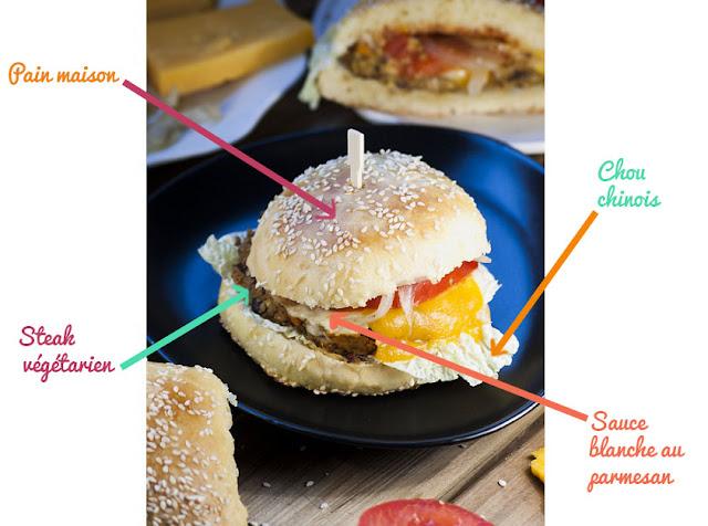 burger maison recette, burger maison original, burger maison blog, burger maison facile, burger maison au four, sauce burger maison