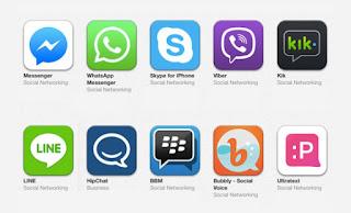 Aplikasi Instant mesagging
