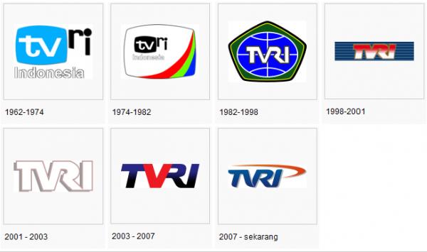 Asal Usul Sejarah TVRI (Televisi Republik Indonesia)