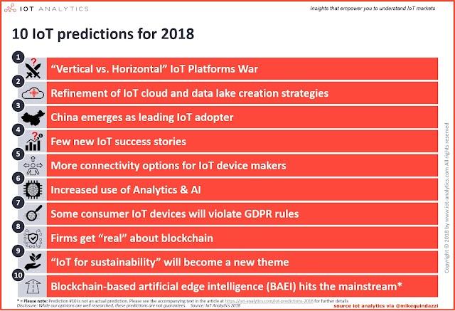 10 prediksi #IoT di 2018