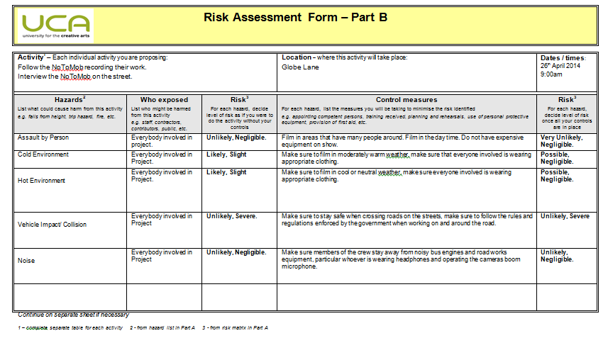 nursery risk assessment Nursery risk assessment filed under: essays 2 pages, 798 words the positives aspects of effective communication will influence all the children on the nursery.