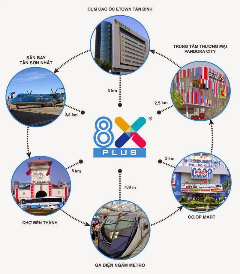 Căn Hộ 8x Plus Trường Chinh Tân Bình TPHCM