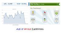 Adf.ly versus Easyhits4u, Agung Ngurah Pulse
