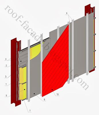 ВСК и фасадные панели