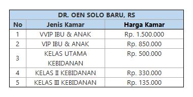 Biaya RS Dr. Oen Solo Baru