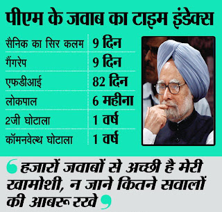 manmohan singh time index manmohan singh time index manmohan singh time index manmohan singh time index manmohan singh time index manmohan singh time index manmohan singh time index manmohan singh time index manmohan singh time index manmohan singh time index manmohan singh time index manmohan singh time index manmohan singh time index manmohan singh time index manmohan singh time index manmohan singh time index manmohan singh time index