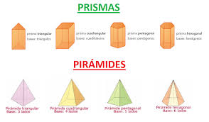 http://www.ceiploreto.es/sugerencias/agrega-2curso/Piramides/index.html#