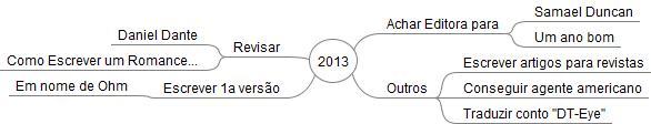Metas para 2013 na área de literatura