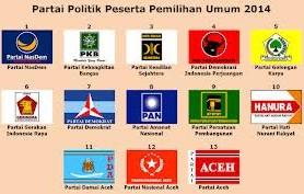 gambar  Parpol Peserta Pemilu 2014
