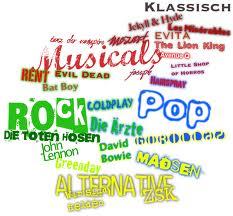 Cara Memasang Musik/Lagu di Blog