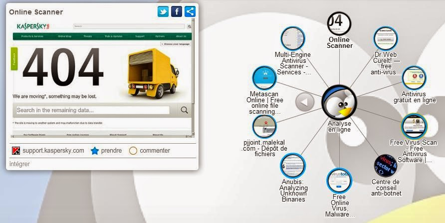 scanner antivirus gratuit en ligne