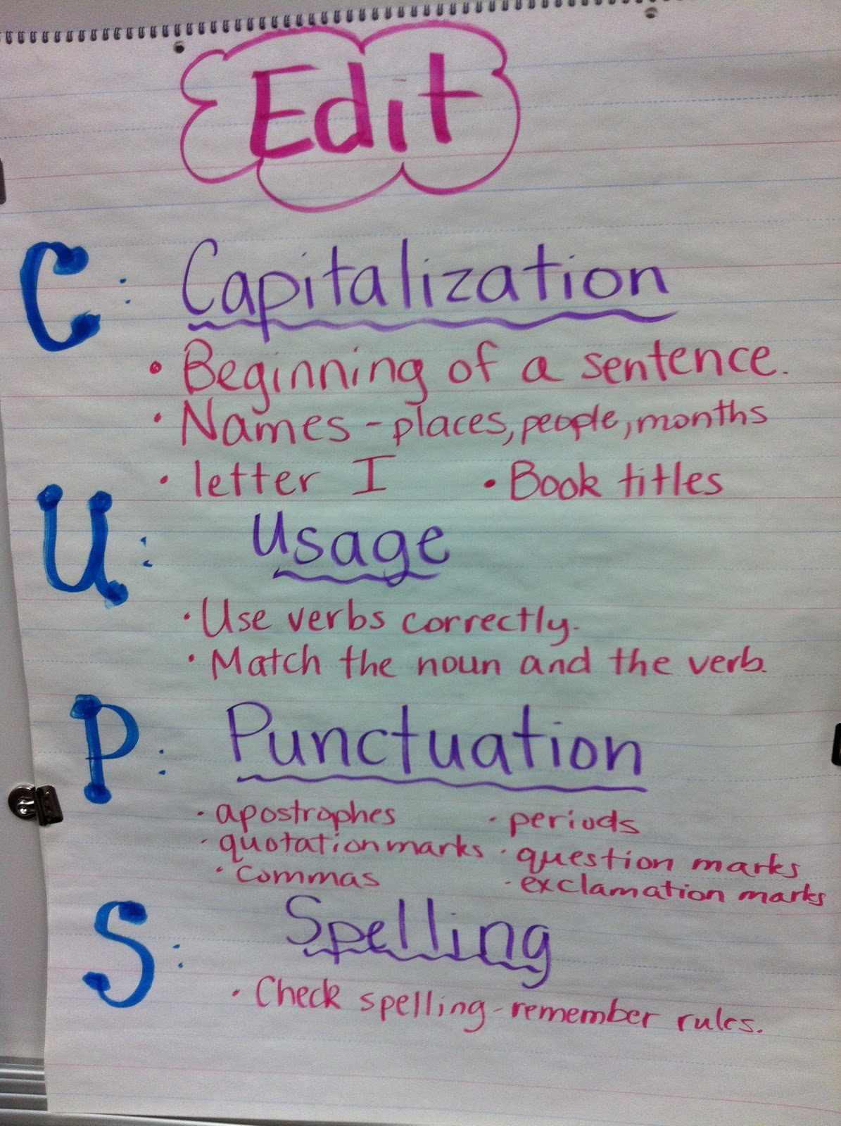 expository writing for 4th grade