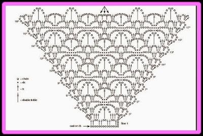 Gráfico de ponto aranha em crochê
