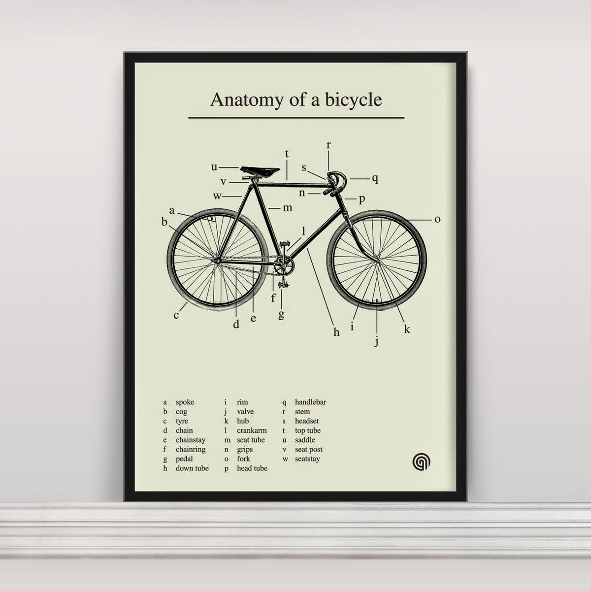2014 07 04+Bicycle+Friends+Bicycle+Diagram bicyclefriends com anatomy of a bicycle