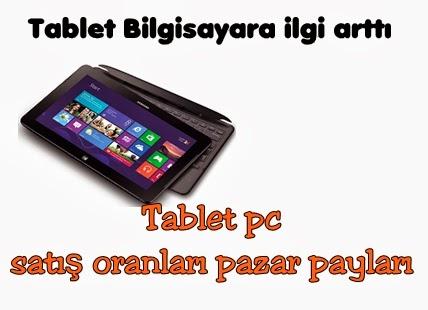 tablet pc bilgisayar satış oranları