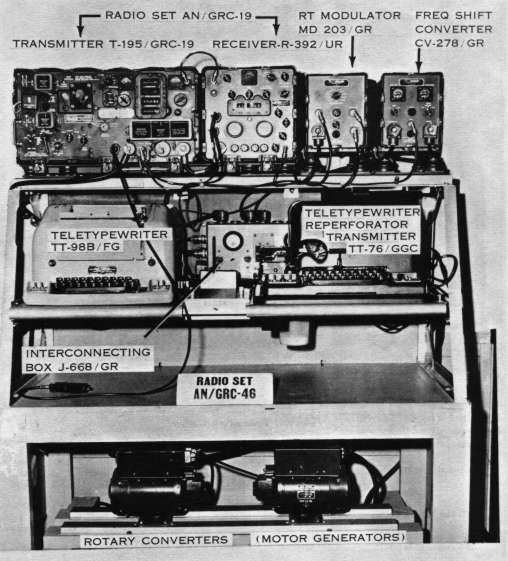 Radio Teletypewriter An Grc 46 Rtty