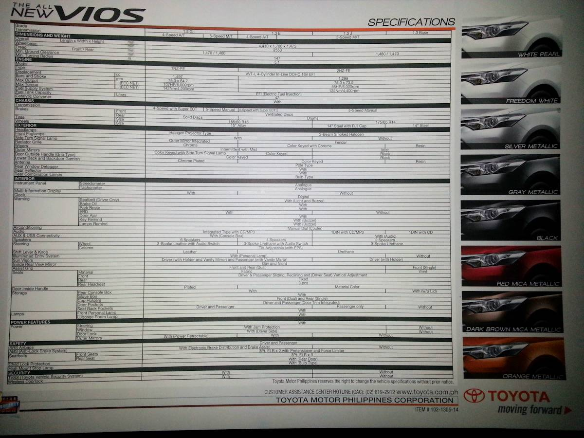 Toyota motor philippines launches all new vios w brochure carguide ph philippine car news car reviews car features car buyer s guide and car