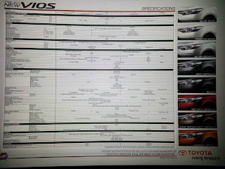 New All New Vios 2013 Philippines Launch Release and Price on prices