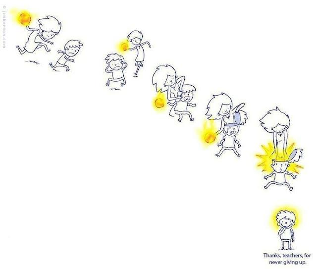 Learning humor Cartoon