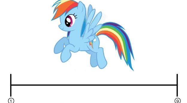equestria daily mlp stuff animation analysis wingin it