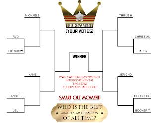 List of Grand Slam Champions in World Wrestling Entertainment