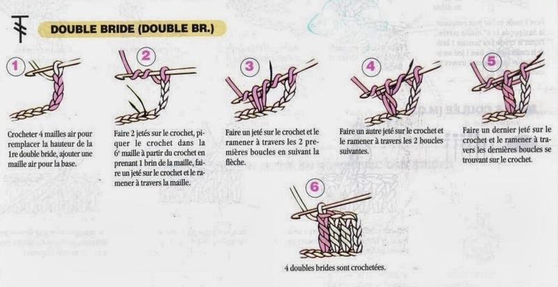 Diagrama ponto alto duplo em crochê - double bride - Fr