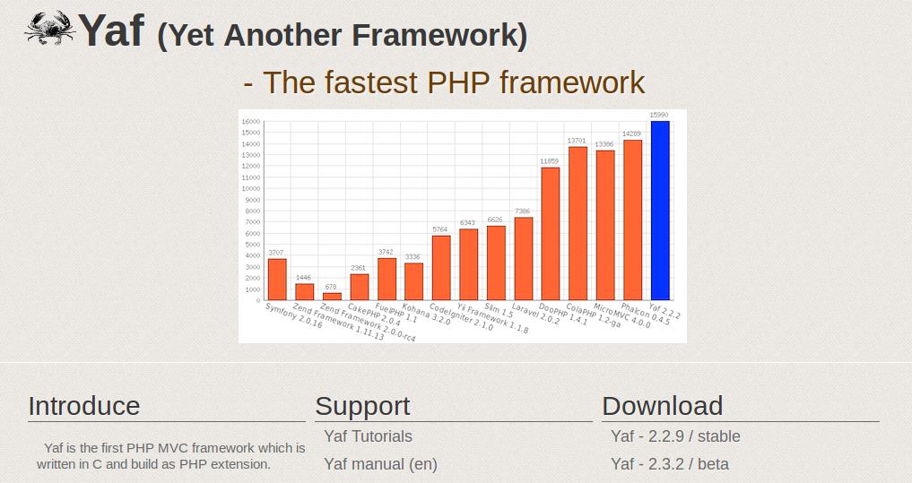 Zend Framework in Action download ebook