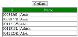 DataTable to HTML Table