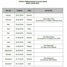 JADUAL GAJI 2018