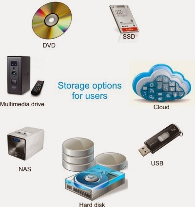 How to choose the right data storage drive for your ...