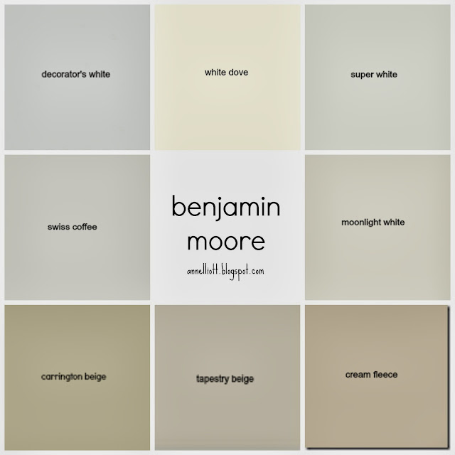 Feel A Brand New Kitchen With These Popular Paint Colors: Ann Elliott: Road Bump In Decorating...paint Colors