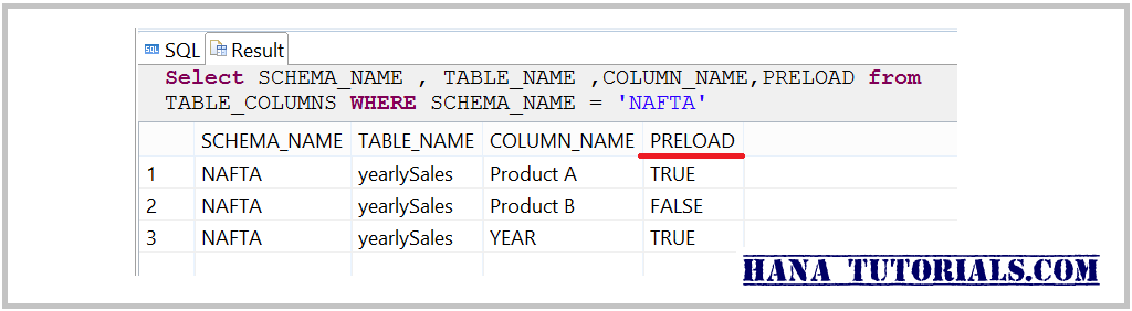HANA table pre-loading