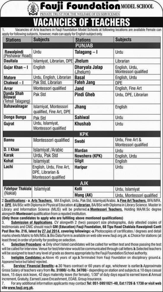 Teacher Job Opportunities in Fauji Foundation Model School, Islamabad