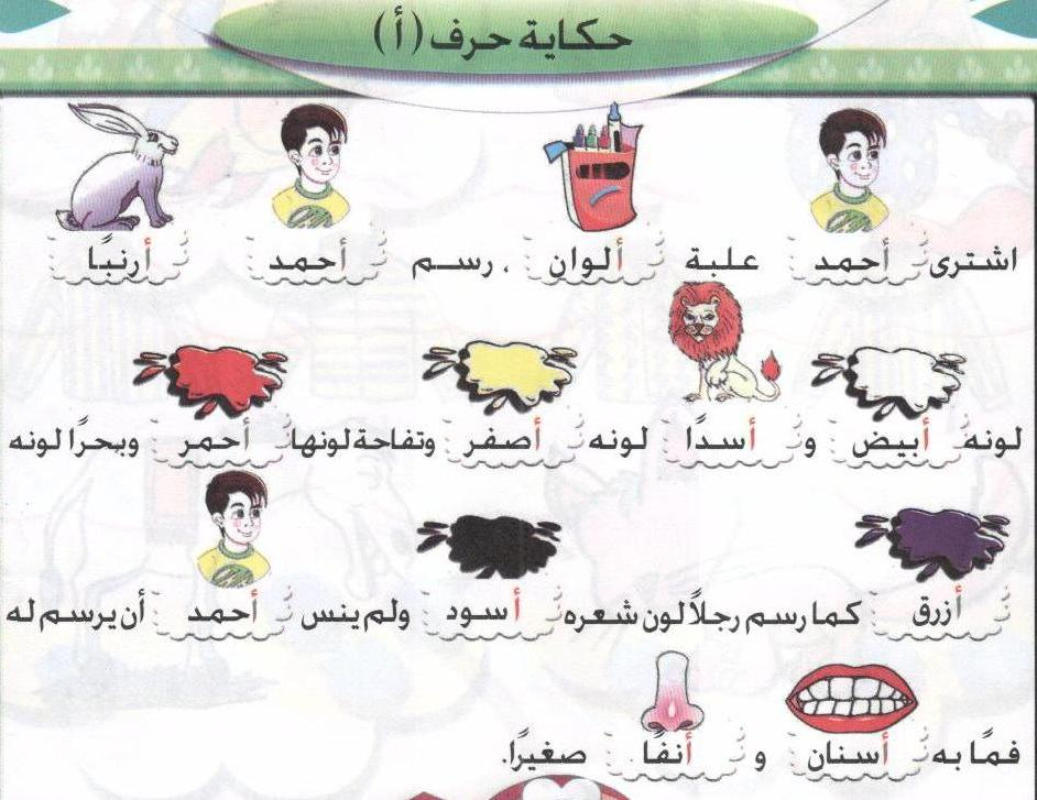 انشطه لرياض الاطفال http://jant-alatfal.blogspot.com/2012/10/blog-post_2.html