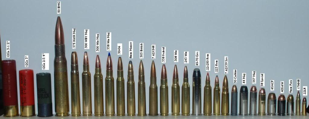 bullet size chart pistol: Ammo and gun collector some more nice ammo comparison guides