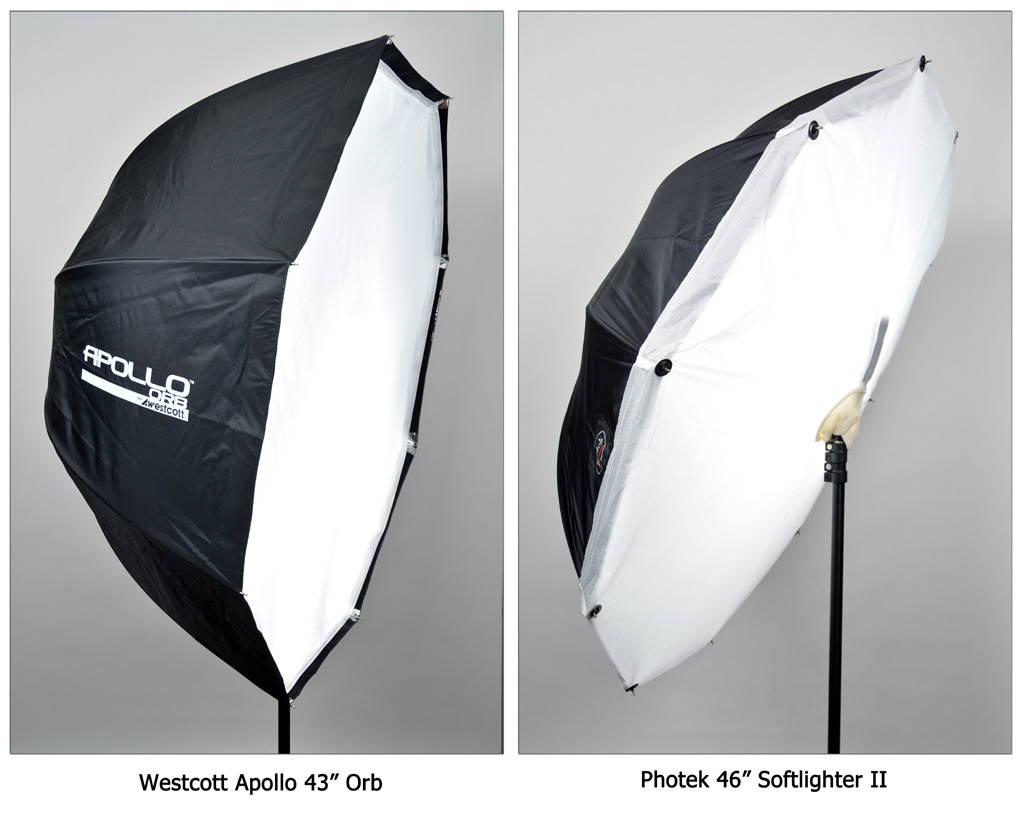 Best Softbox for Speedlight Flash: Top 3