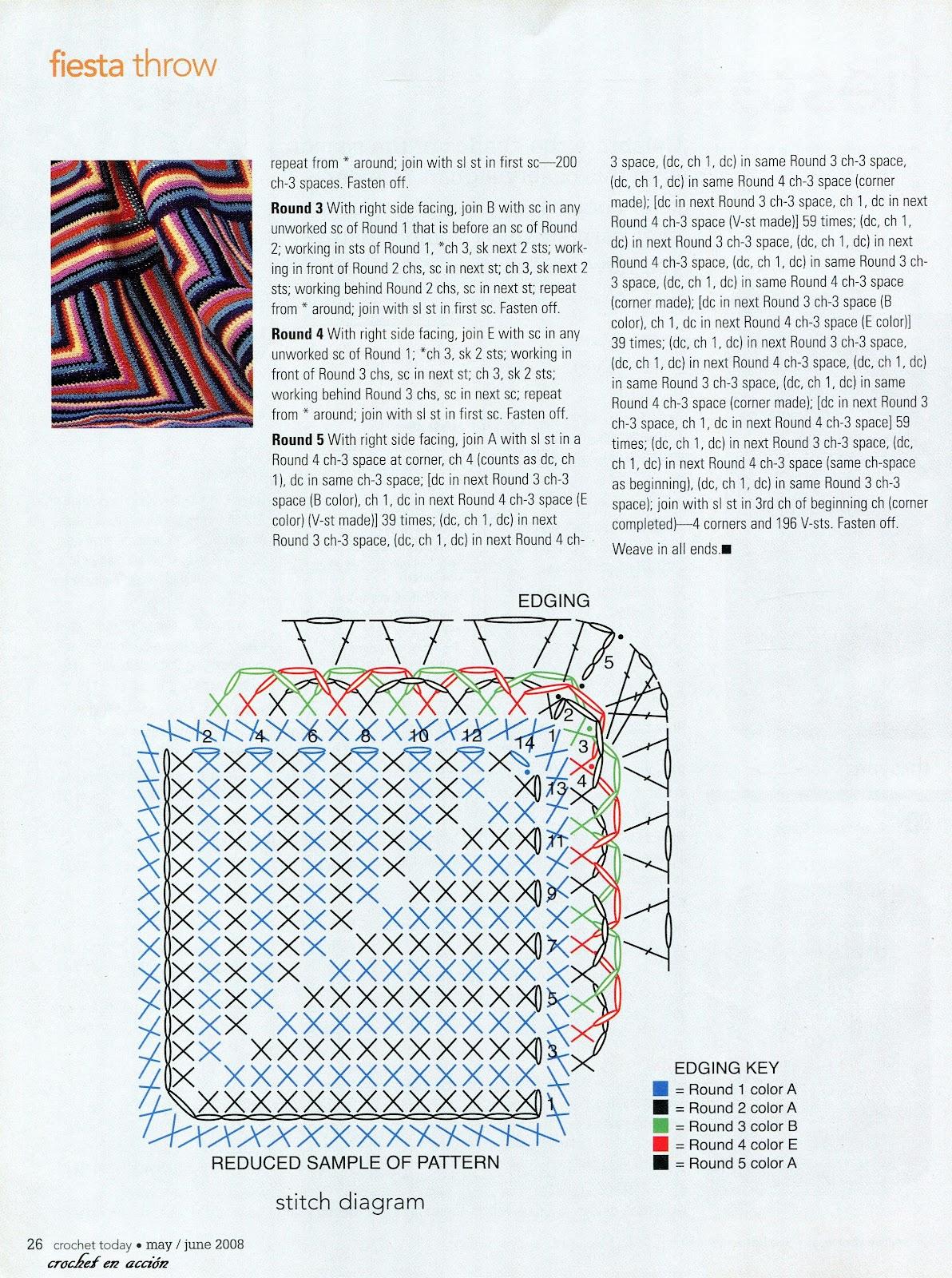 Perfecto Crochet Granny Patrón Manta Raya Motivo - Ideas de Patrones ...