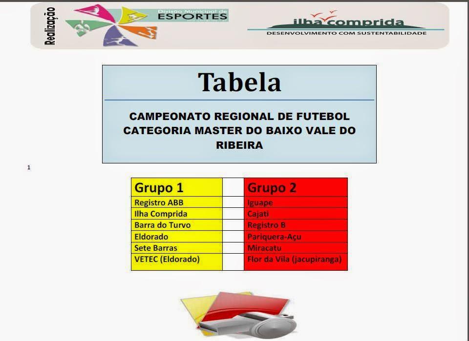 TABELA - 1