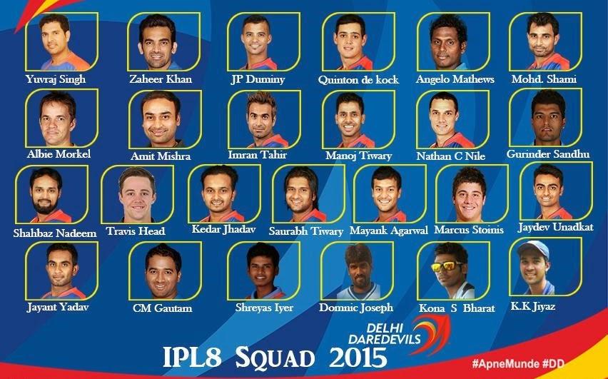 IPL 2015: Delhi Daredevils Team Squad