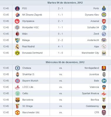Partidos y Resultados Champions League Jornada 6