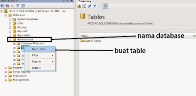 Cara Membuat Database dan Table di Sql Server 2005