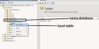 Cara Membuat Database dan Table di Sql Server 2005