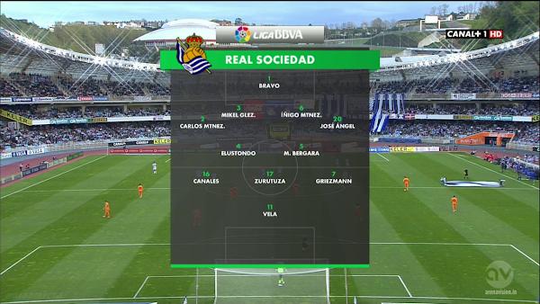 InfoDeportiva - Informacion al instante. REAL SOCIEDAD VS REAL MADRID