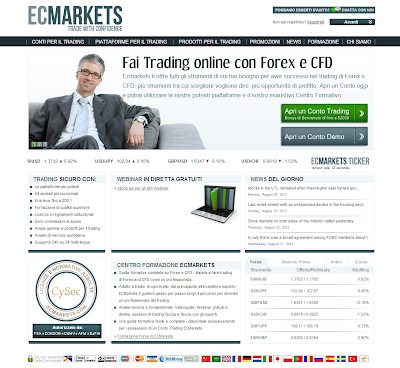 ECMarkets Forex Broker