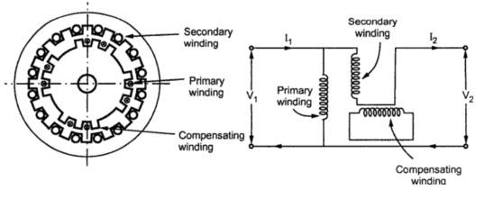 single phase induction regulator
