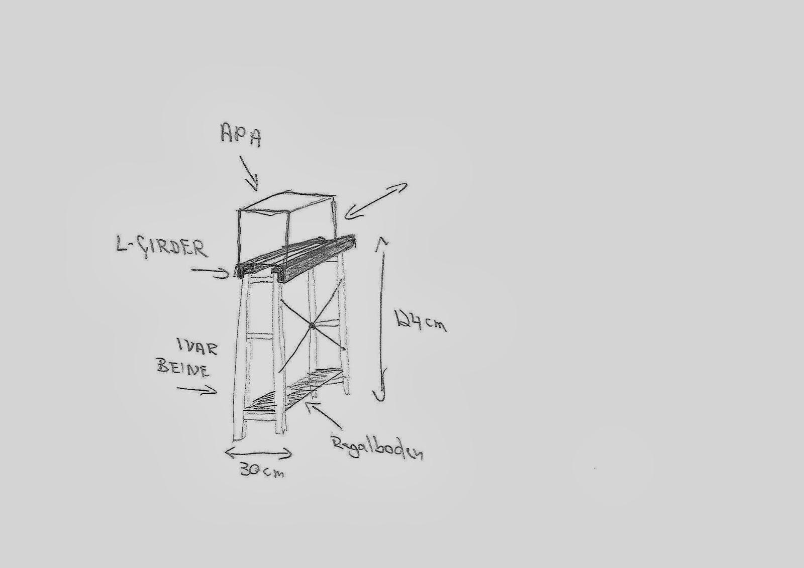 HOn3-APA-Anlage: Brainstorming Beine + Beleuchtung