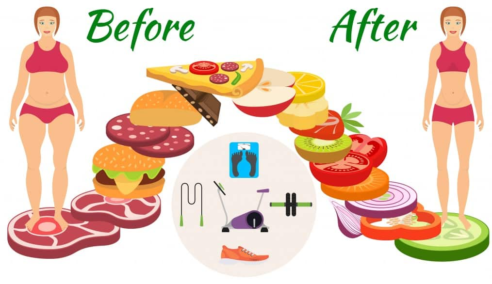 How to Stay Full on Fewer Calories advise