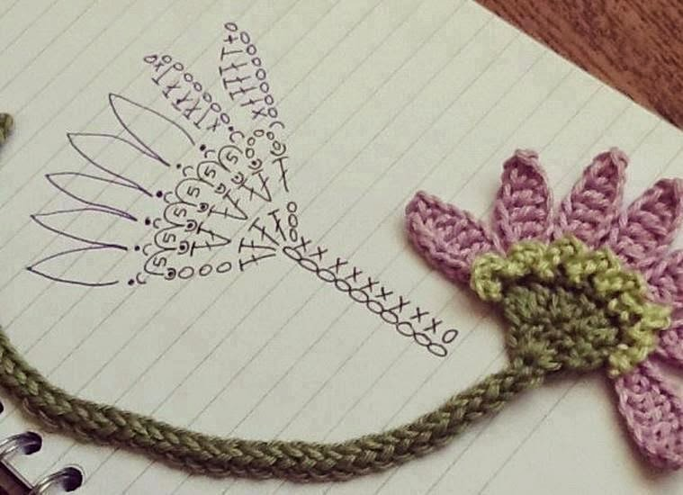Crochet Patterns On Pinterest : Cantinho da Jana: Gr?fico marcador de p?gina de croche