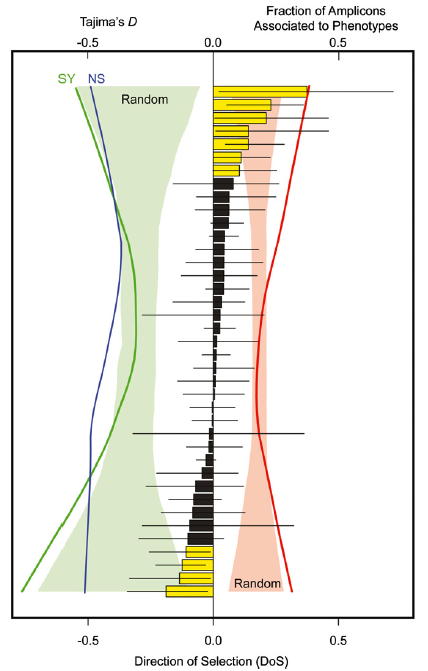 FIg. 4: Eckert et al. (2013)